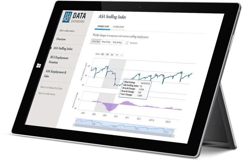 ASA Data Dashboard